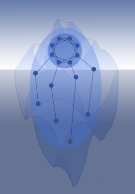 IcebergGraph3